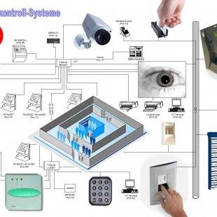 Biometrie Zutrittskontrollsystem